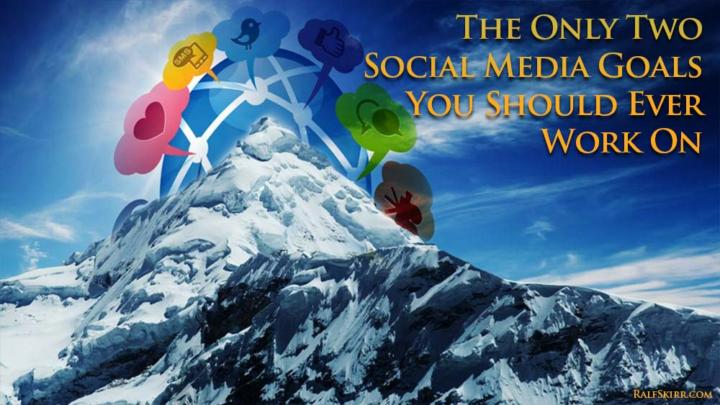 Mountain and social media icons, representing social media goals.